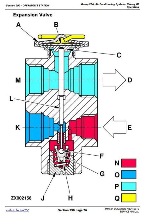 Second Additional product image for - John Deere Tractors 6200, 6200L, 6300, 6300L, 6400, 6400L, 6500, 6500L Diagnostic & Tests Manual (TM4524)