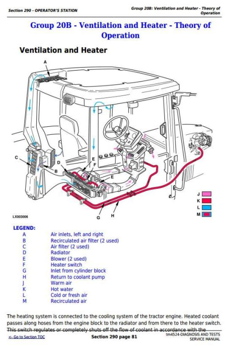 Fourth Additional product image for - John Deere Tractors 6200, 6200L, 6300, 6300L, 6400, 6400L, 6500, 6500L Diagnostic & Tests Manual (TM4524)