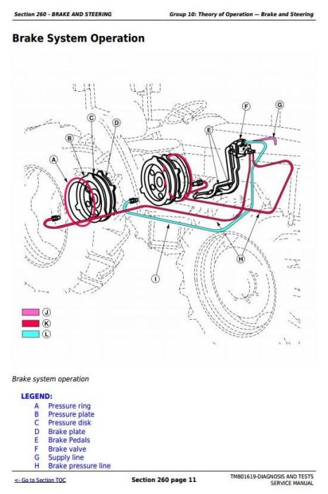 Second Additional product image for - Deere Tractors 5055E, 5065E, 5075E, 5078E, 5085E, 5090E Diagnostic & Tests Service Manual (TM801619)