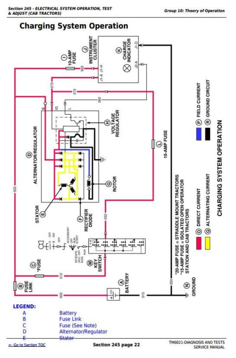 Second Additional product image for - John Deere Tractors 6103, 6203, 6403, 6603 (Latin America) Diagnostic and Tests Service Manual (TM6021)