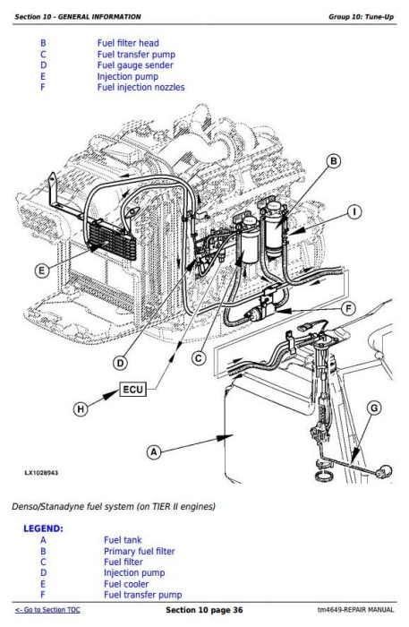 Third Additional product image for - John Deere Tractors 6215, 6415, 6615, 6715 Service Repair Technical Manual (tm4649)