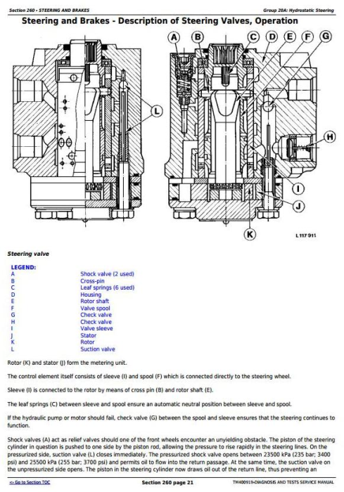Second Additional product image for - John Deere 6225, 6325, 6425, 6525 European Tractors Diagnosis and Tests Service Manual (TM400919)