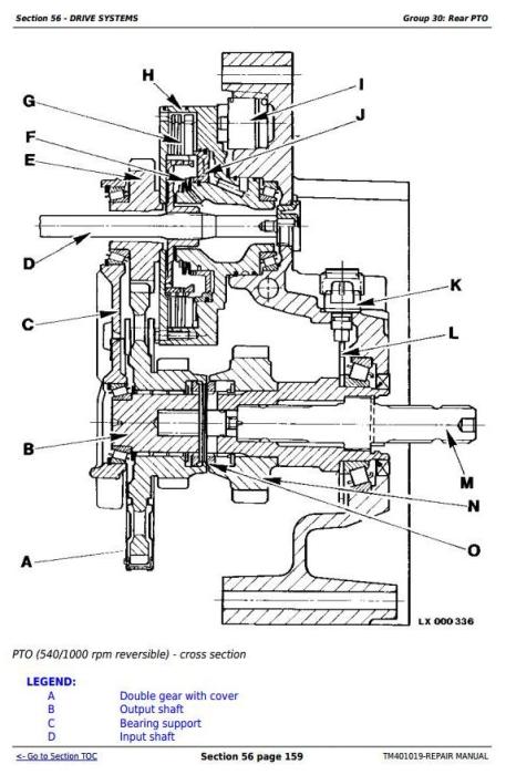Third Additional product image for - John Deere Tractors 6225, 6325, 6425, 6525 (European) Service Repair Technical Manual (TM401019)