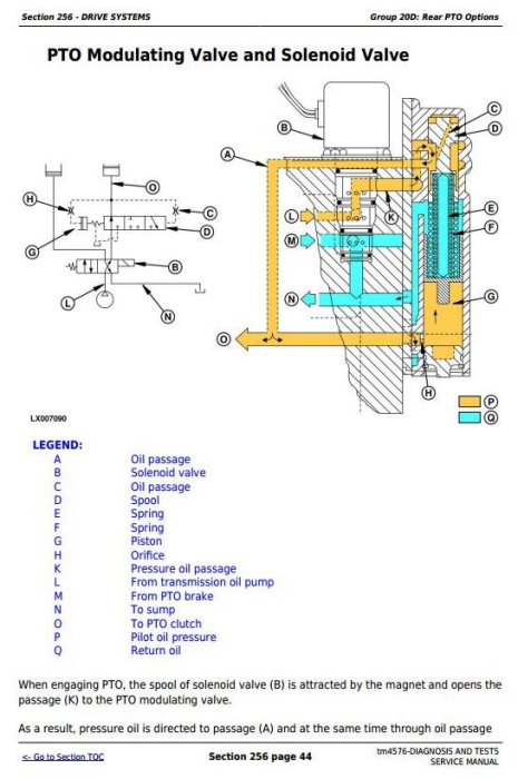 Second Additional product image for - John Deere Tractors 6405, 6605 (North American) Diagnostic and Tests Service Manual (TM4576)