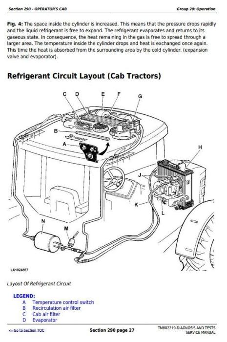 Third Additional product image for - Deere 1654, 1854, 2054, 2104, 6165J, 6185J, 6205J, 6210J China Tractors Diagnostic Manual (TM802219)