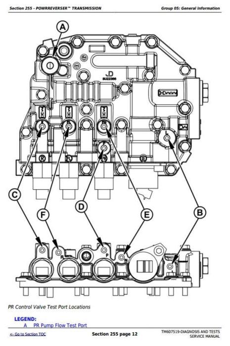 Fourth Additional product image for - Deere Tractors 5076E, 5076EL, 5082E, 5090E, 5090EL, 5090EH Diagnostic and Tests Manual (TM607519)