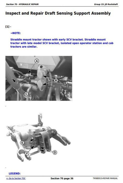 Second Additional product image for - Deere Tractors 5055E, 5065, 5075E (North America) Service Repair Technical Manual (TM900919)