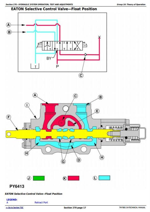 Third Additional product image for - John Deere Tractors 5-750,5-754, 5-800,5-804, 5-850,5-854,5-900 (China) Technical Service Manual TM700119