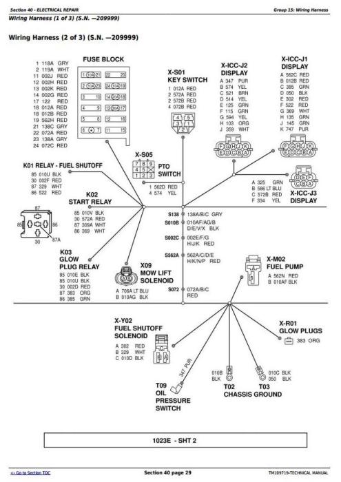John Deere 1023E & 1026R Worldwide Compact Utility