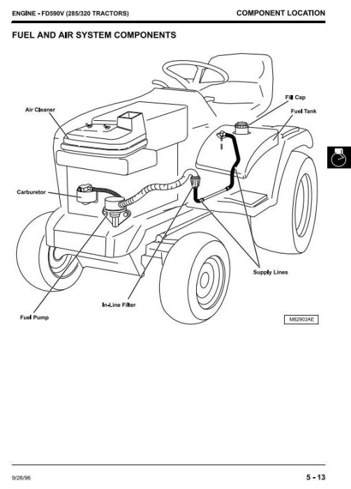 Fourth Additional product image for - John Deere 240, 245, 260, 265, 285, 320 Lawn and Garden Tractors Technical Service Manual (tm1426)