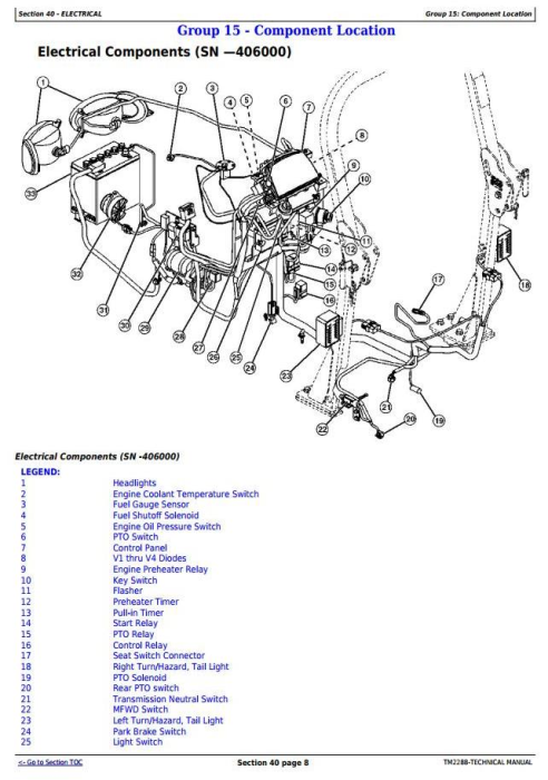 Third Additional product image for - Deere Compact Utility Tractors 2520 Series Repair, Test and Adjustments Technical Manual (TM2288)