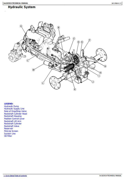 Third Additional product image for - Deere 3005 Compact Utility Tractors Diagnostic and Repair Technical Manual (TM102919)