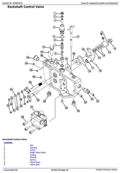 Fourth Additional product image for - Deere 3032E, 3036E, 3038E Compact Utility Tractors (SN. 010001-60999) Technical Service Manual (TM100619)