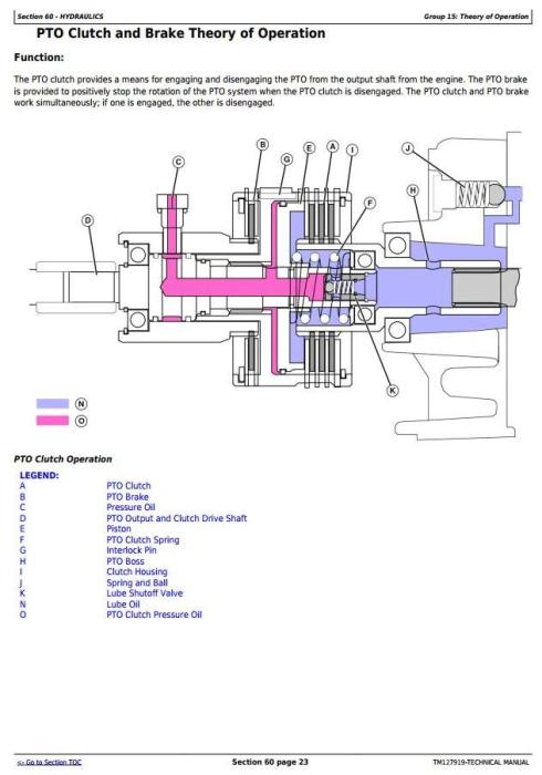 Fourth Additional product image for - John Deere 3032E, 3036E, 3038E (SN.610000-) Tractors Diagnostic & Repair Technical Manual (TM127919)