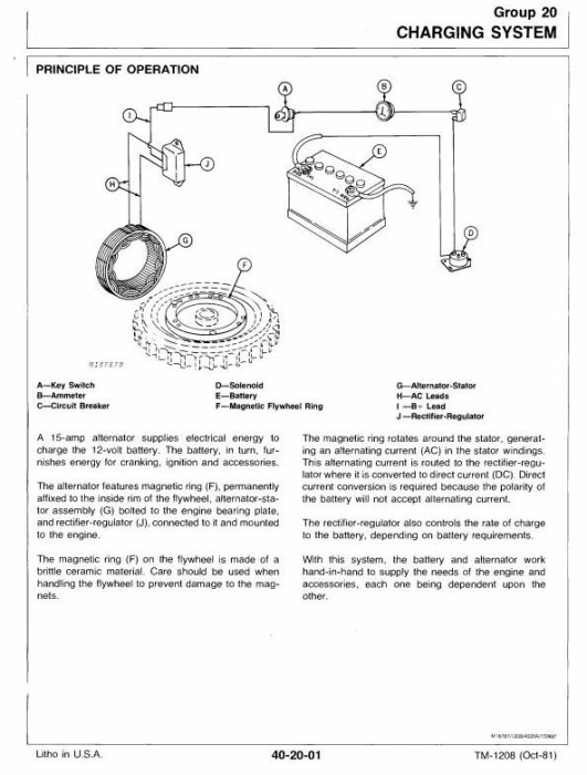 Third Additional product image for - Deere Hydrostatic Tractor Type 317 All Inclusive Technical Service Manual (TM1208)