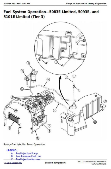 Fourth Additional product image for - Deere Tractors 5083E, 5093E, 5101E, including Limited Models Diagnostic Service Manual (TM112419)