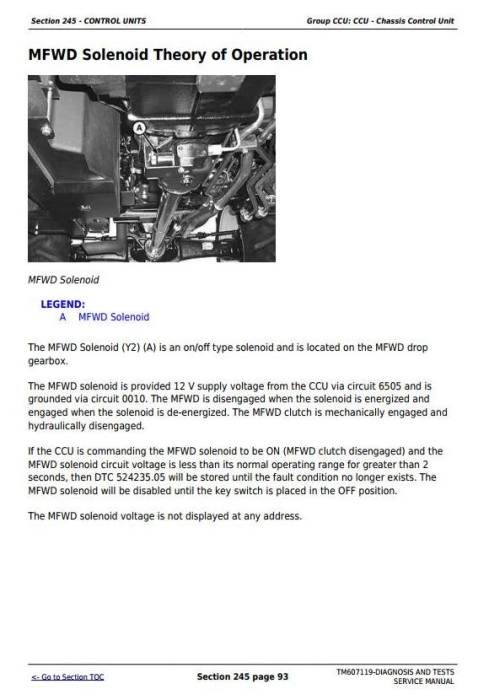 Fourth Additional product image for - Deere Tractors 5083E and 5093E Diagnostic and Tests Service Manual (TM607119)