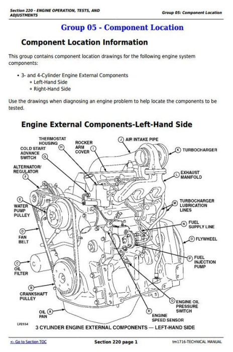 Fourth Additional product image for - Deere Tractors 5210, 5310, 5410, 5510 All Inclusive Diagnostic, Repair Technical Manual (TM1716)