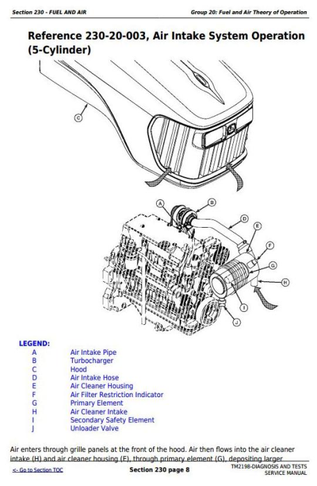 Fourth Additional product image for - Deere Tractors 5325N, 5425N and 5525N (Worldwide) Diagnostic and Tests Service Manual (TM2198)
