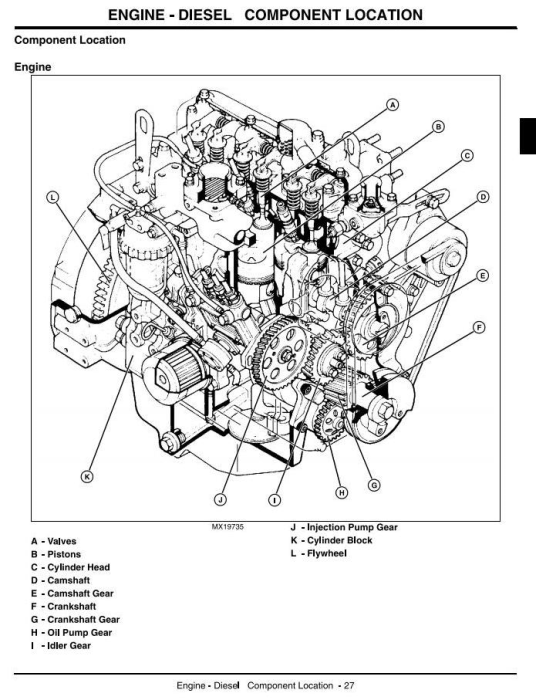 Second Additional product image for - John Deere 790 Compact Utility Tractors Technical Service Manual (tm2088)