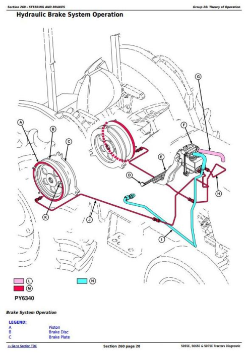 Third Additional product image for - 5055E, 5065E & 5075E Europeran Tractors Diagnosis and Tests Service Manual (TM901419)