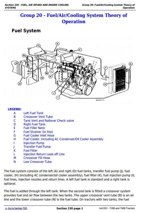 Fourth Additional product image for - John Deere 7200 and 7400 2WD or MFWD Tractors Diagnostic and Tests Service Manual (tm1552)