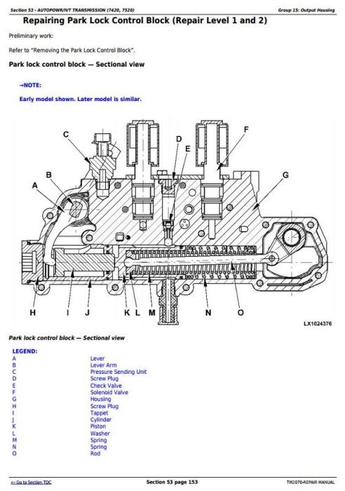 John Deere 7220, 7320, 7420, 7420 Hi-Crop, 7520 2-Wheel