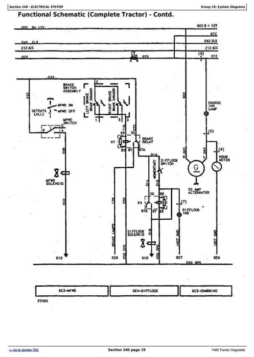 Fourth Additional product image for - Tractors Models 7405, 2WD or MFWD Diagnostic and Tests Service Manual (TM6015)