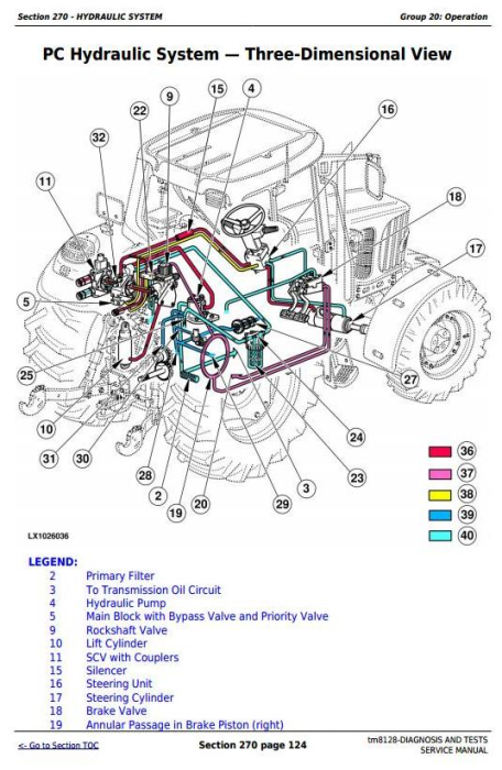 Fourth Additional product image for - John Deere Tractors Models 6415, 6615, 7515 (South America) Diagnostic and Tests Service Manual (TM8128)