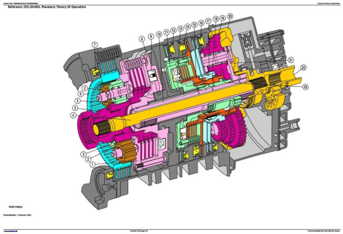 Second Additional product image for - John Deere 7715, 7815 Tractors (SN. 070001-) Diagnostic, Operation and Test Service Manual (TM2516)