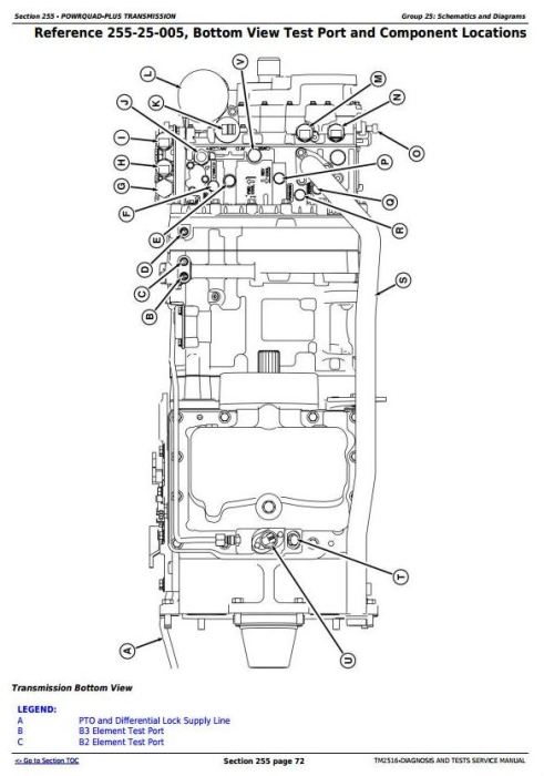 Third Additional product image for - John Deere 7715, 7815 Tractors (SN. 070001-) Diagnostic, Operation and Test Service Manual (TM2516)