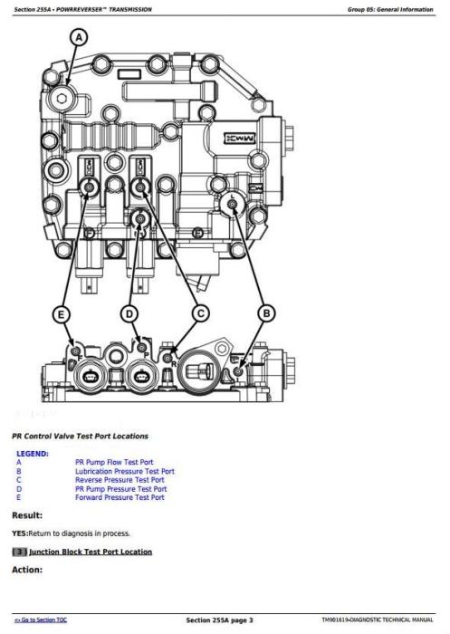 Third Additional product image for - Deere Tractors 5045E, 5055E, 5065E & 5075E (North Amereca) Diagnostic and Tests Manual (TM901619)