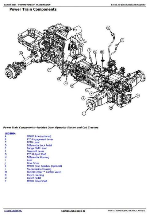 Fourth Additional product image for - Deere Tractors 5045E, 5055E, 5065E & 5075E (North Amereca) Diagnostic and Tests Manual (TM901619)