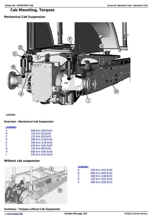 Fourth Additional product image for - John Deere 6110M, 6120M, 6130M, 6135M, 6140M, 6145M Tractors Service Repair Manual (TM408519)