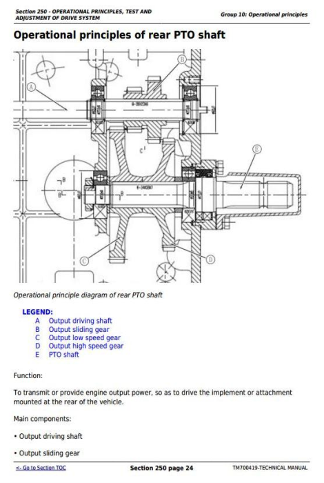 Second Additional product image for - Deere Tractors 280, 284, 300, 304, 320, 324, B350 All Inclusive Technical Service Manual (TM700419)
