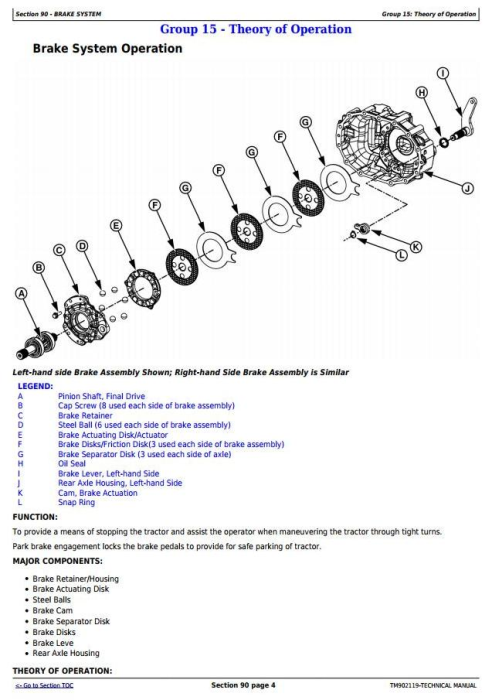 Fourth Additional product image for - Deere 3028EN, 3036E, 3036EN (1PY) Compact Utility Tractors All Inclusive Technical Manual (TM902119)