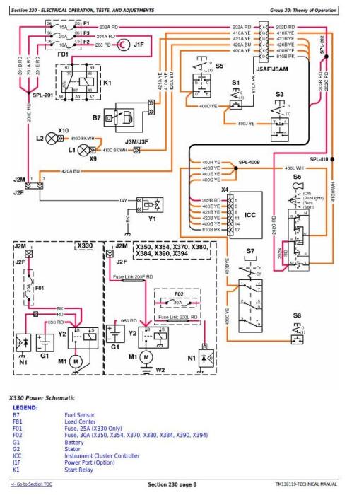 John Deere X380 Parts Diagram Manual Guide