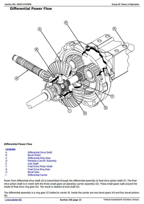 Second Additional product image for - John Deere 5310, 5055E, 5060E, 5065E and 5075E India, Asia Tractors Diagnosis and Tests (TM902019)