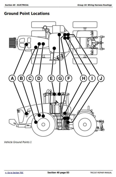 Fourth Additional product image for - John Deere 9230, 9330, 9430, 9530, and 9630 4WD Articulated Tractors Repair Service Manual (TM2267)