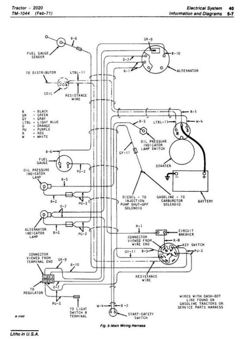 Second Additional product image for - John Deere 2020 Tractors (SN. from 117500) Technical Service Manual (tm1044)