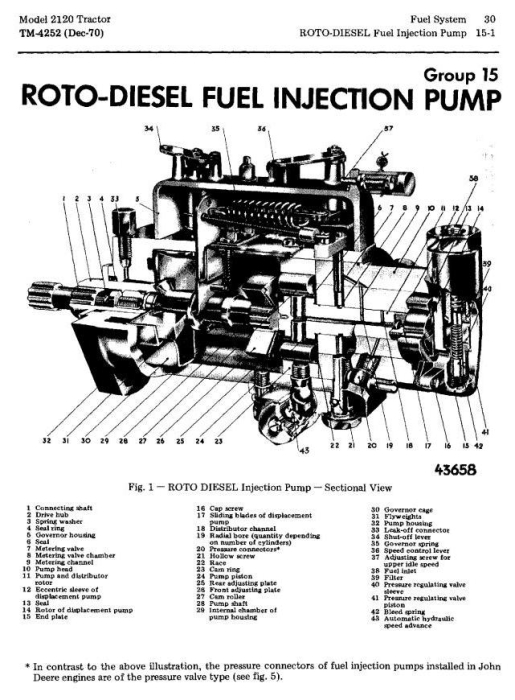 Second Additional product image for - John Deere 2020, 2120 Tractors Technical Service Manual (tm4252)