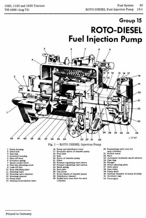 John Deere 1020, 1120, 1630 Tractors Technical Service