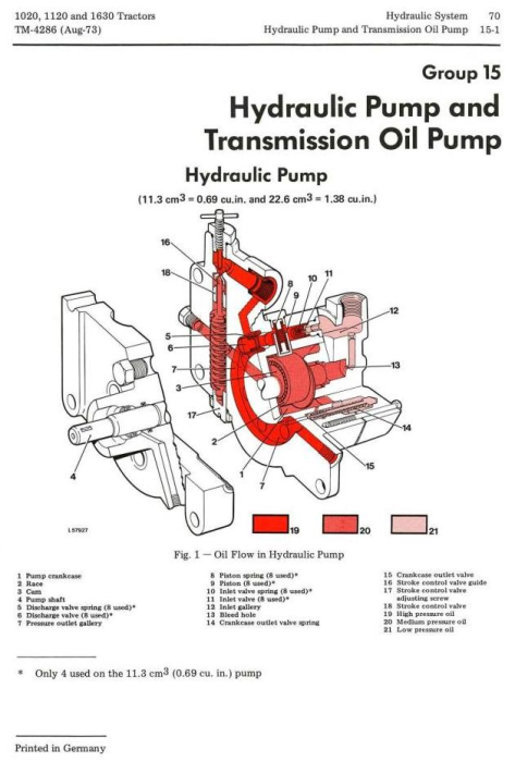Fourth Additional product image for - John Deere  1020, 1120, 1630  Tractors Technical Service Manual (tm4286)