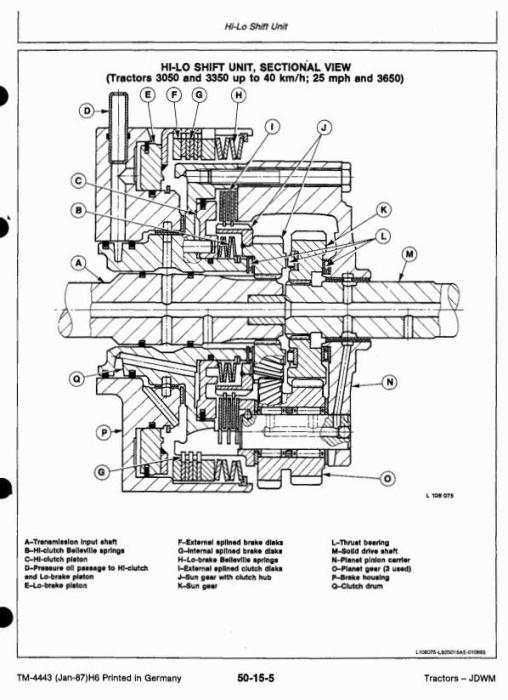 John Deere 3050, 3350, 3650 Tractors Service Repair