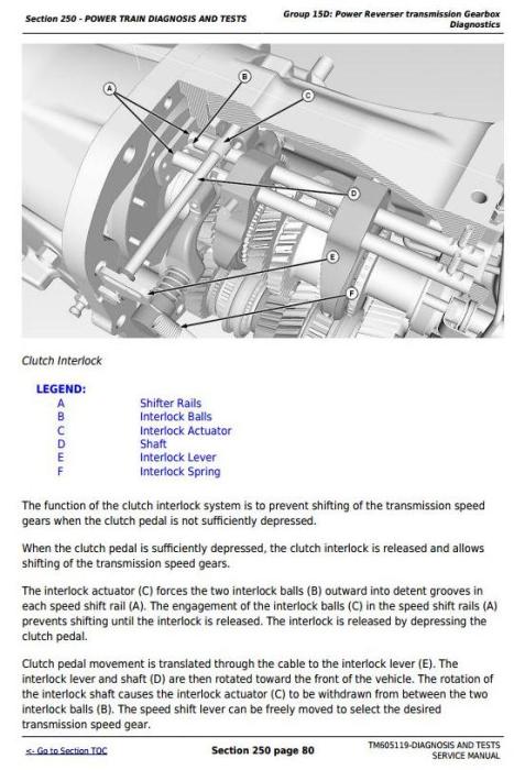 Third Additional product image for - John Deere Tractors 6100D, 6110D, 6115D, 6125D, 6130D, 6140D Diagnostic & Tests Service Manual (TM605119)