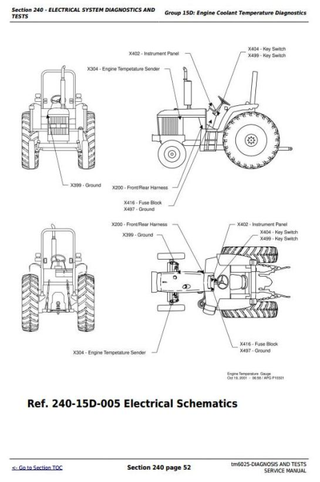 John Deere Tractors 6403, 6603 (North America) Diagnosis