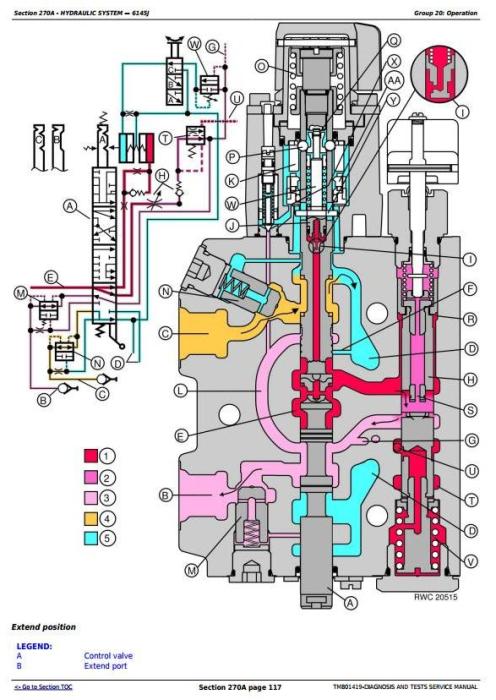 Fourth Additional product image for - John Deere Tractor 6145J, 6165J, 6180J, 6205J Diagnostic and Tests Service Manual (TM801419)