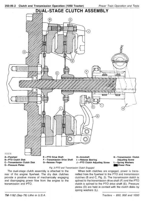 Fourth Additional product image for - John Deere 1050, 850, 900HC, 950 Utility Tractors Technical Service Manual (TM1192)