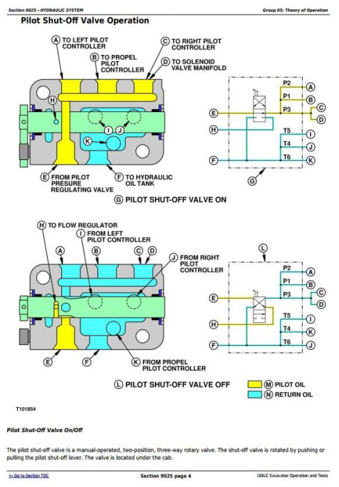 Third Additional product image for - John Deere 160LC Excavator Diagnostic, Operation and Test Service Manual (tm1661)