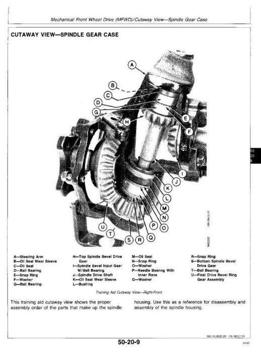 Third Additional product image for - John Deere 655, 755, 756, 855, 856, 955 Compact Utility Tractors Technical Service Manual (tm1360)